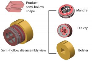 Semi-Hollow Profile Extrusion Die Stack